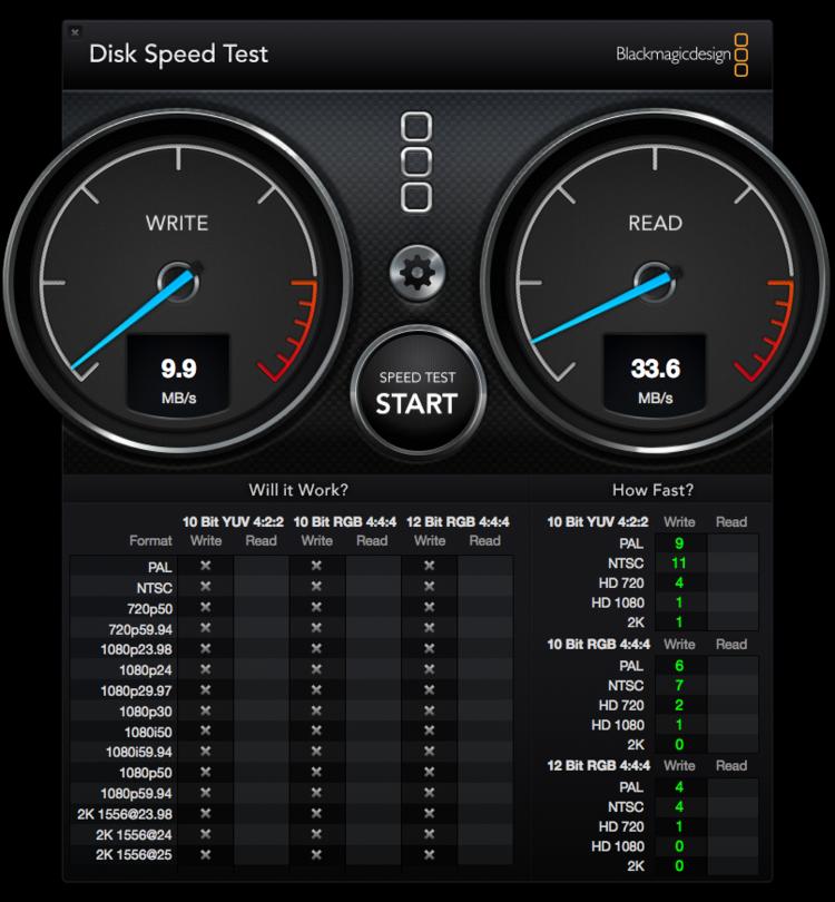 Sandisk Class 10 MicroSD via Nifty Drive